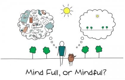 4 τρόποι για να αναπτύξετε την συνειδητότητά σας